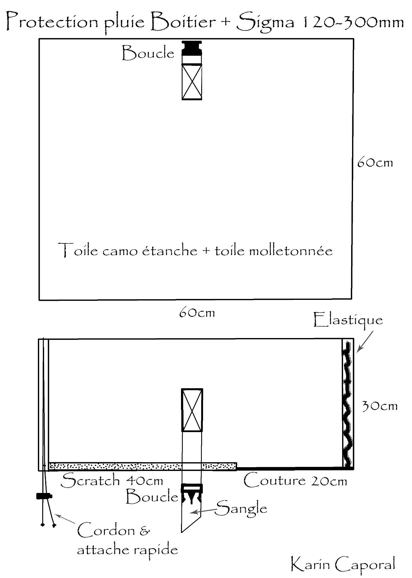 Plan pour la réalisation de la housse